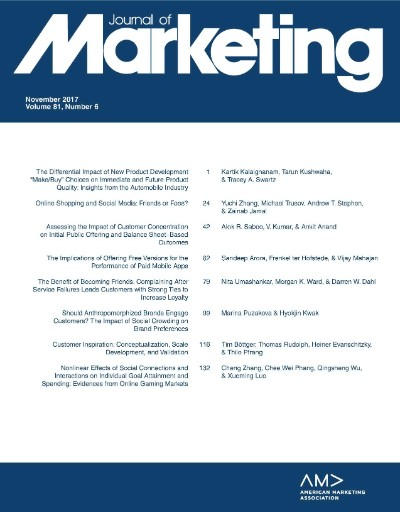 Journal of Marketing Magazine Subscriptions