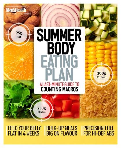 Men's Health (UK Edition) Magazine Subscriptions